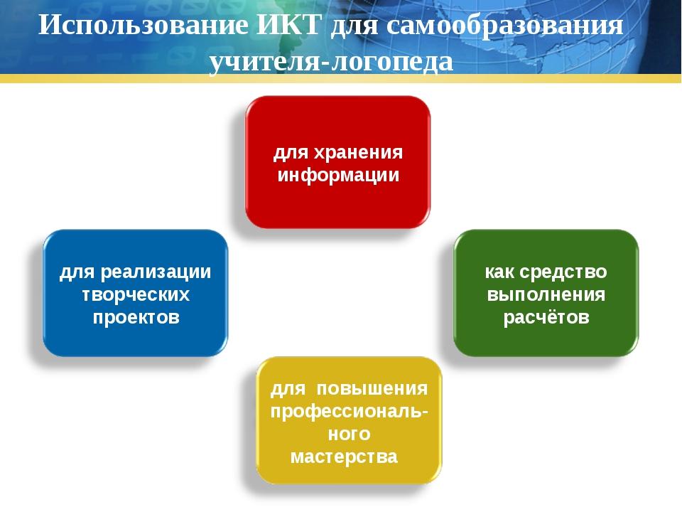 Использование ИКТ для самообразования учителя-логопеда