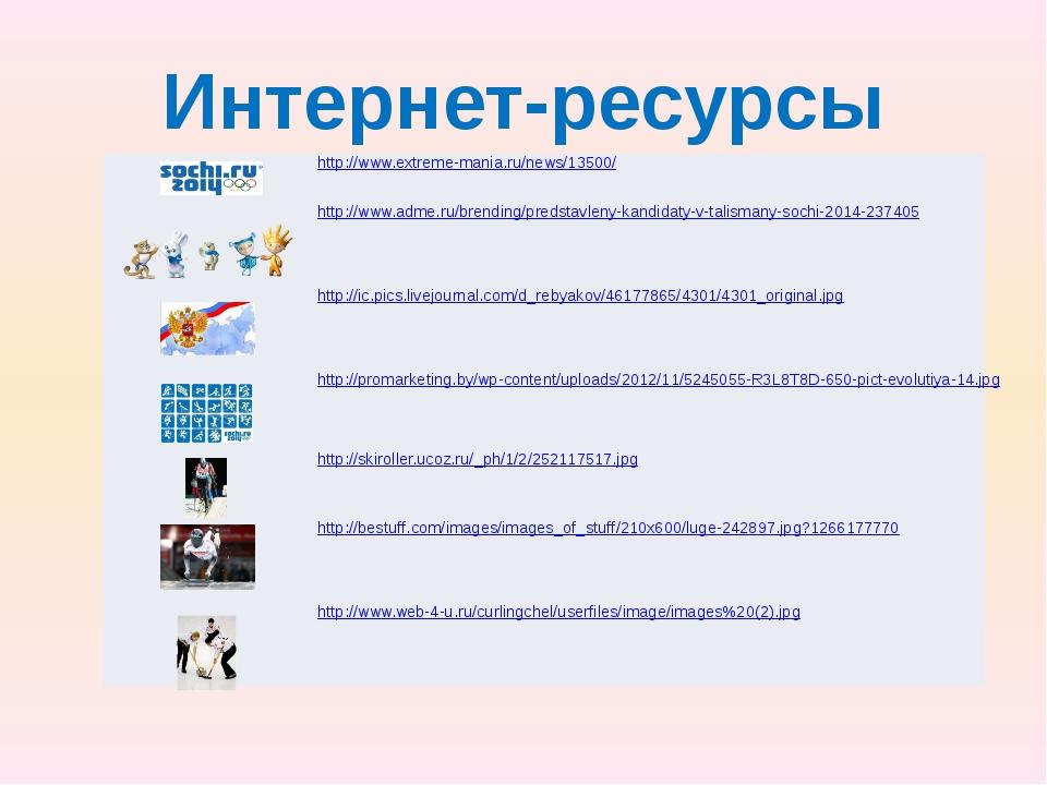 Интернет-ресурсы http://www.extreme-mania.ru/news/13500/ http://www.adme.ru/b...