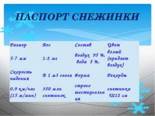 ПАСПОРТ СНЕЖИНКИ Размер Вес Состав Цвет 5-7 мм 1-2 мг воздух 95 %, вода 5