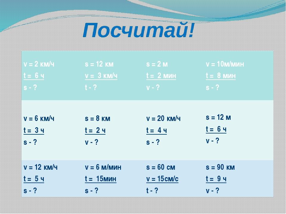 Посчитай! v= 2 км/ч t= 6 ч s- ? s= 12 км v= 3 км/ч t- ? s= 2 м t= 2 мин v- ?...