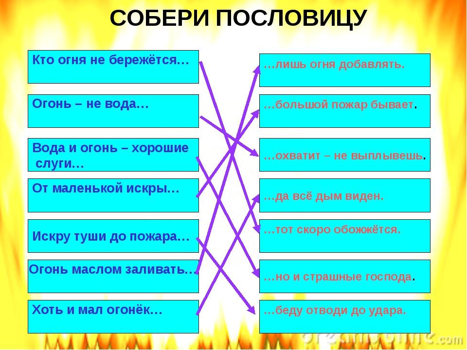 СОБЕРИ ПОСЛОВИЦУ Кто огня не бережётся… Вода и огонь – хорошие слуги… Искру т...