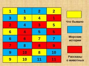 10 Расшифруйте, что обозначает слово фальшфейер. Морские истории Г-3,Б-4,Ж-7,