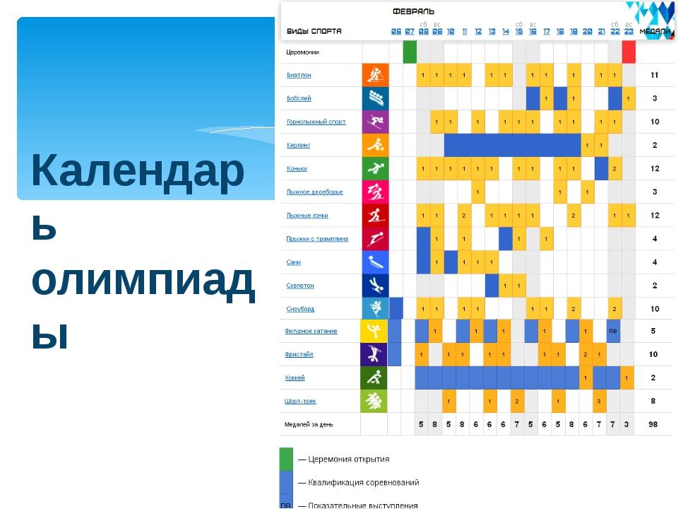 ) Календарь олимпиады