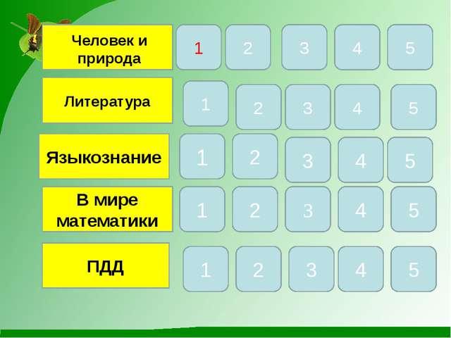 Литература Языкознание В мире математики ПДД 1 5 4 3 2 1 5 4 3 2 1 4 5 3 4 5...