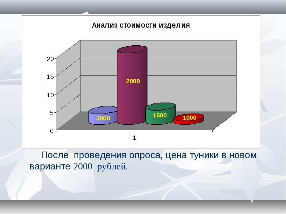 После проведения опроса, цена туники в новом варианте 2000 рублей.