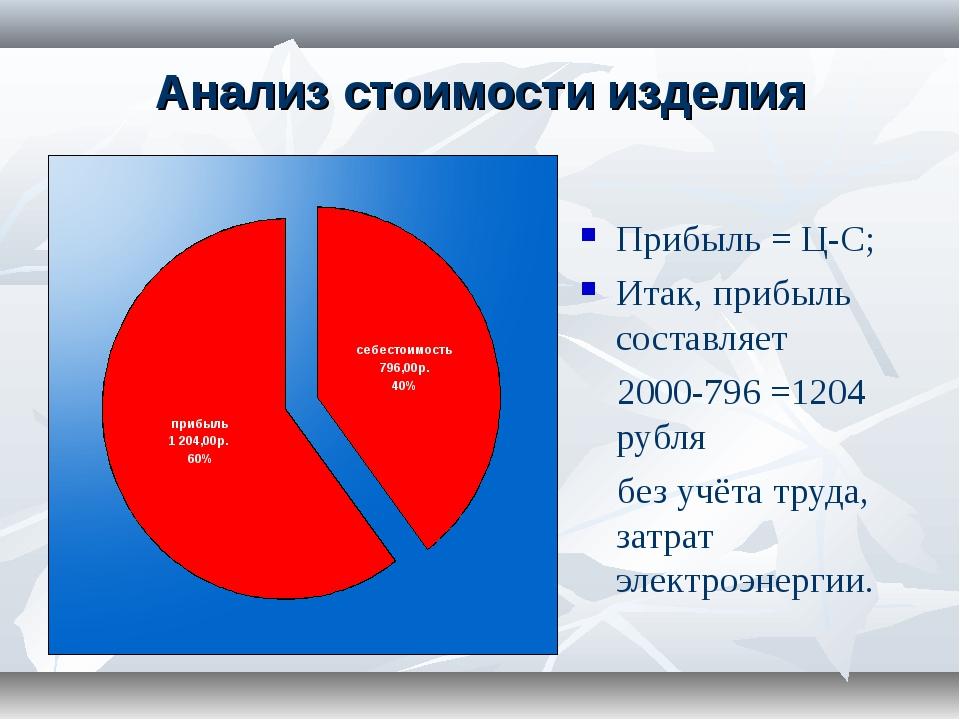 Анализ стоимости изделия Прибыль = Ц-С; Итак, прибыль составляет 2000-796 =12...