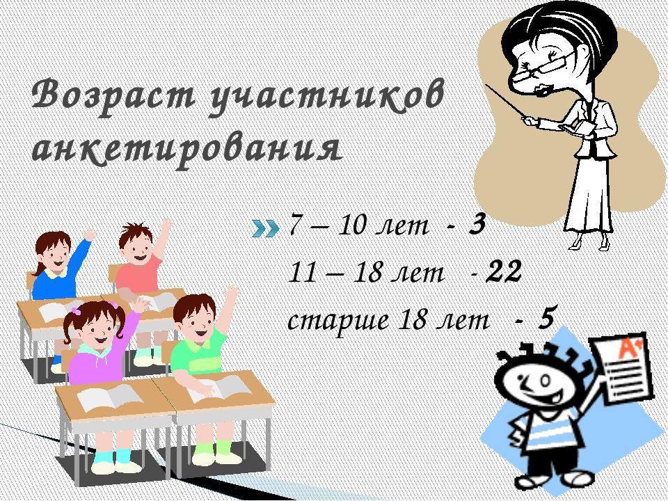 Возраст участников анкетирования 7 – 10 лет - 3 11 – 18 лет - 22 старше 18 ле...