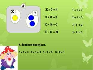 С К Ж Ж + С = К С + Ж = К К – Ж = С К - С = Ж 1 + 2 = 3 2 + 1 = 3 3 - 1 = 2