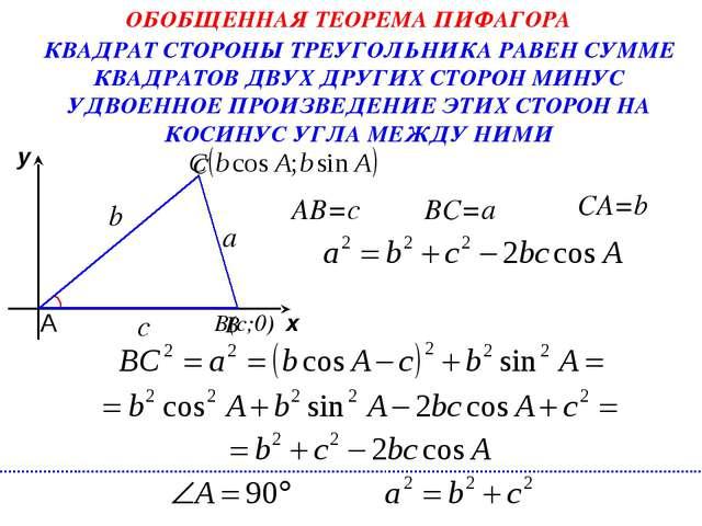 х у А С B BC=a CA=b с b КВАДРАТ СТОРОНЫ ТРЕУГОЛЬНИКА РАВЕН СУММЕ КВАДРАТОВ ДВ...