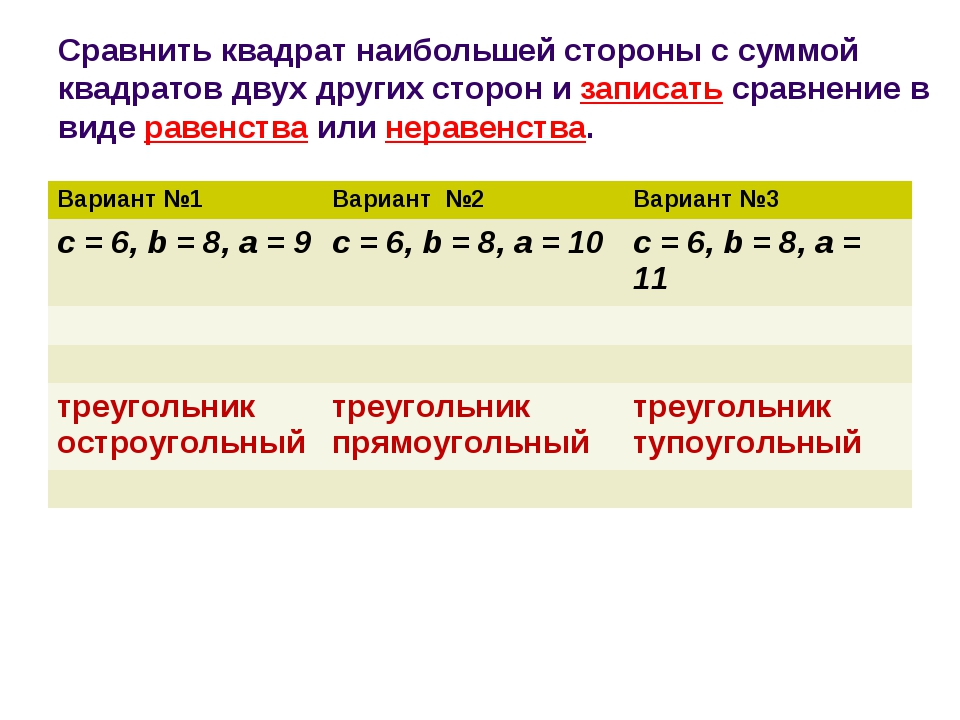 Сравнить квадрат наибольшей стороны с суммой квадратов двух других сторон и з...