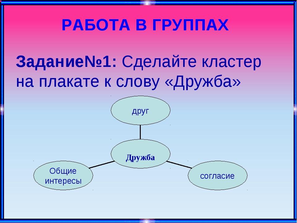 . РАБОТА В ГРУППАХ Задание№1: Сделайте кластер на плакате к слову «Дружба»