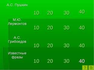 А.С. Пушкин 10 20 30 40 М.Ю. Лермонтов 10 20 30 40 А.С. Грибоедов 10