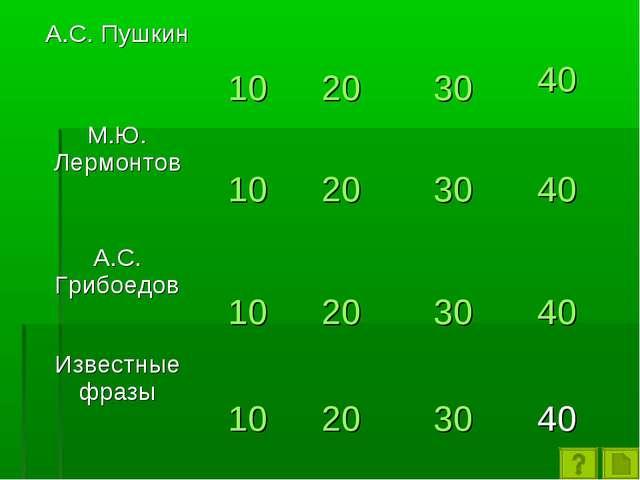 А.С. Пушкин 10 20 30 40 М.Ю. Лермонтов 10 20 30 40 А.С. Грибоедов 10...