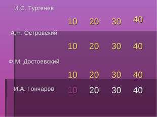 И.С. Тургенев 10 20 30 40 А.Н. Островский 10 20 30 40 Ф.М. Достоевски