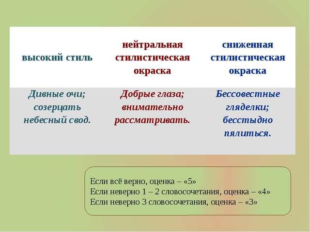 Если всё верно, оценка – «5» Если неверно 1 – 2 словосочетания, оценка – «4»...