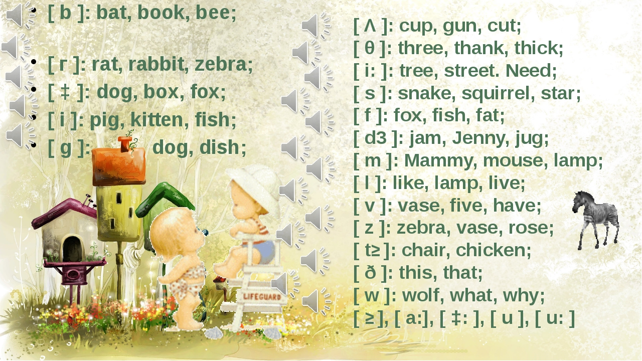 [ b ]: bat, book, bee; [ г ]: rat, rabbit, zebra; [ ɔ ]: dog, box, fox; [ i ]...