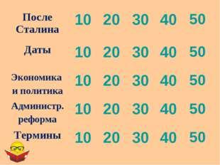 После Сталина1020304050 Даты1020304050 Экономика и политика10203