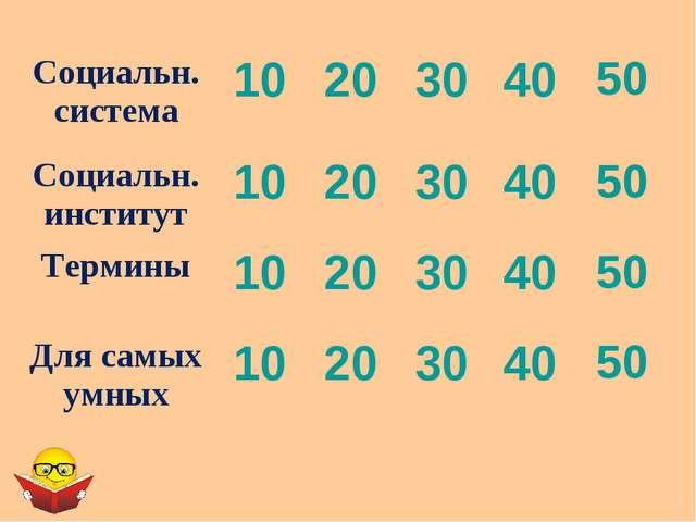 Социальн. система1020304050 Социальн. институт1020304050 Термины10...