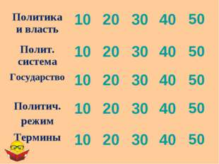 Политика и власть1020304050 Полит. система1020304050 Государство10