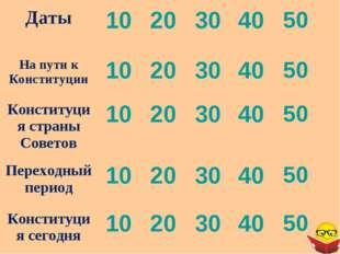 Даты1020304050 На пути к Конституции1020304050 Конституция страны С