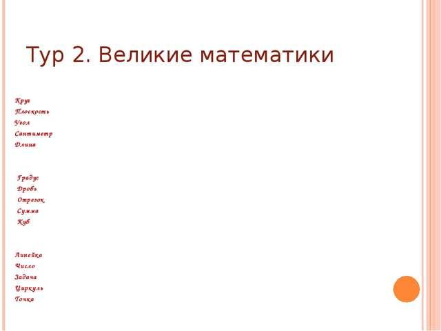Тур 2. Великие математики Круг Плоскость Угол Сантиметр Длина Градус Дробь От...