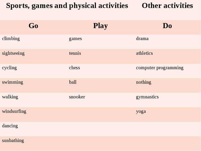 Sports,games and physical activities Other activities Go Play Do climbing ga...