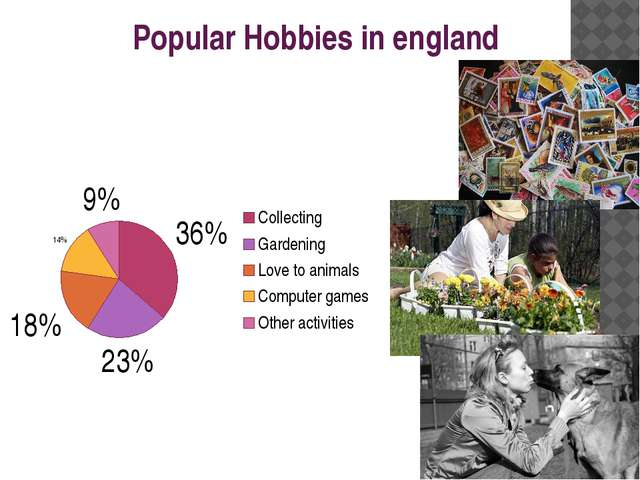 Popular Hobbies in england