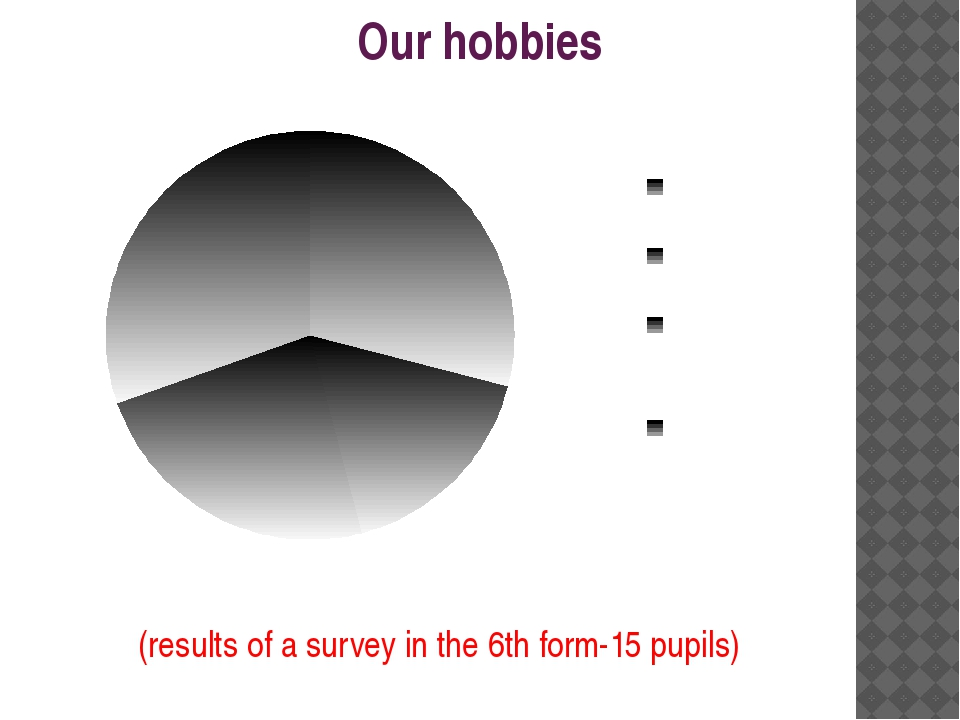 Our hobbies (results of a survey in the 6th form-15 pupils)
