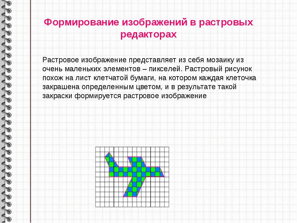 Формирование изображений в растровых редакторах Растровое изображение предста...