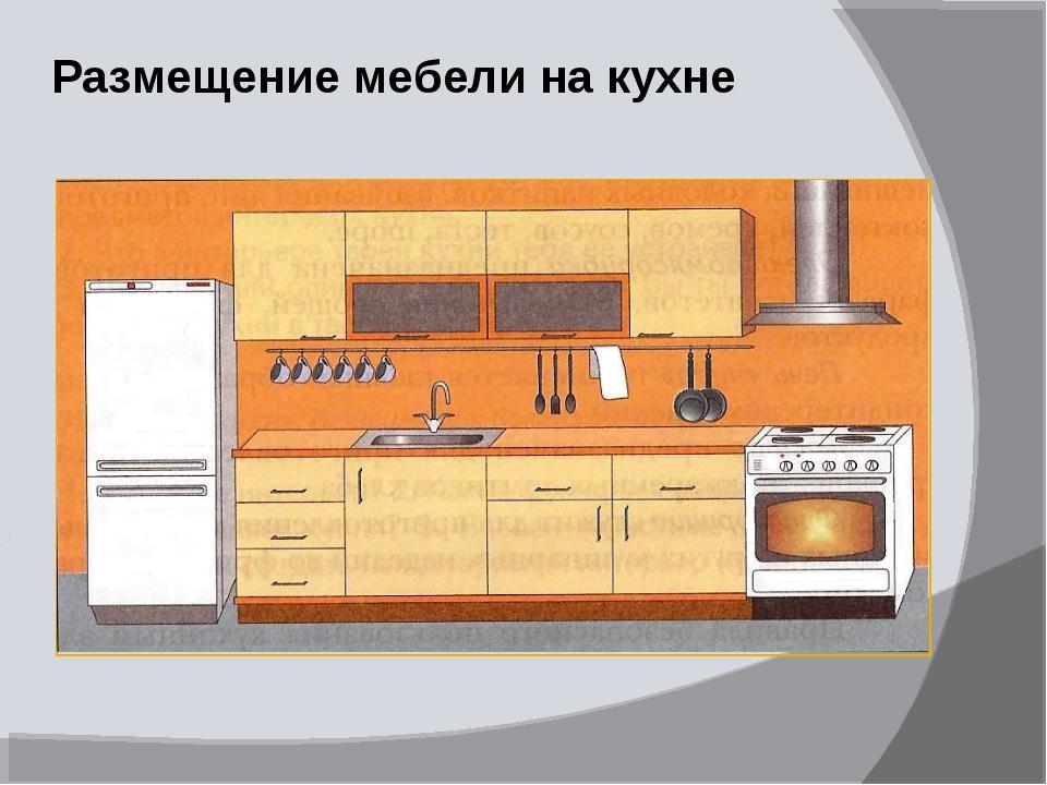Проект на тему интерьер кухни столовой технология 5 класс - Ультрасовременная кухня в стиле хай тек