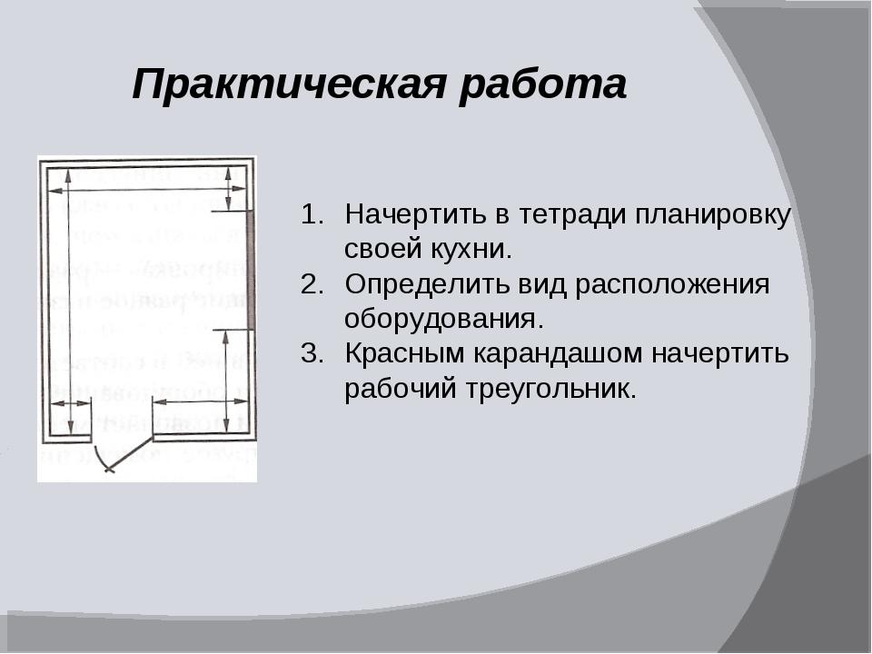 Практическая работа Начертить в тетради планировку своей кухни. Определить ви...