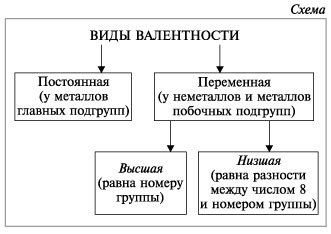 http://him.1september.ru/2007/12/31-1.jpg