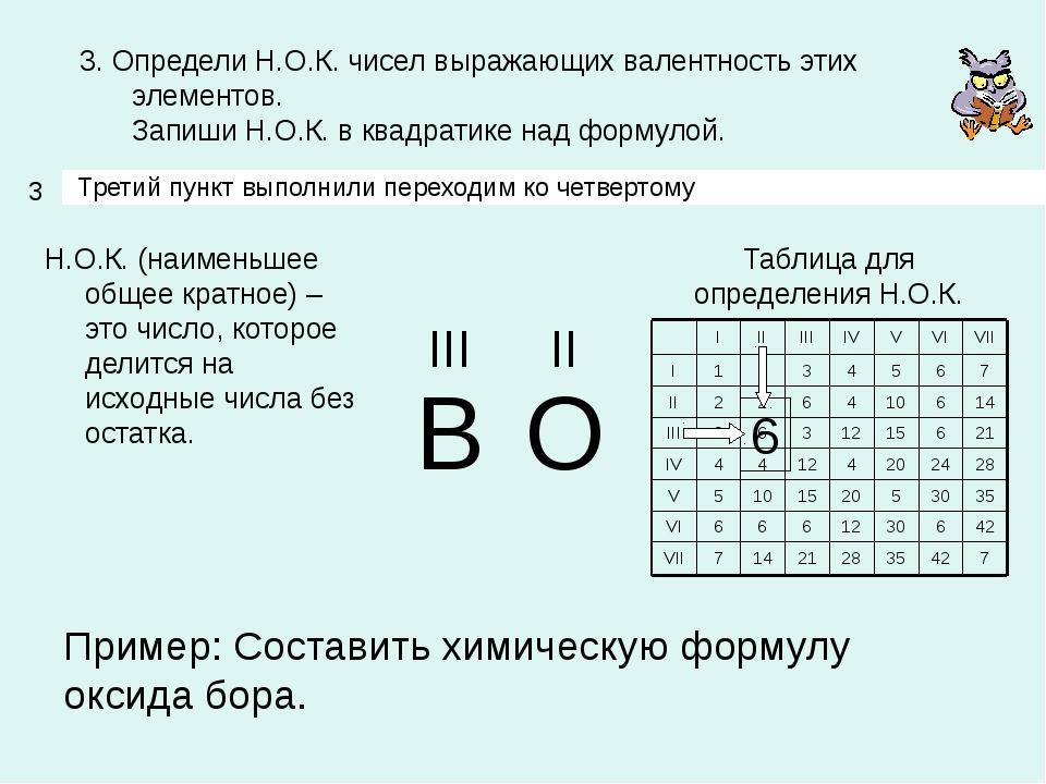 3 3. Определи Н.О.К. чисел выражающих валентность этих элементов. Запиши Н.О....