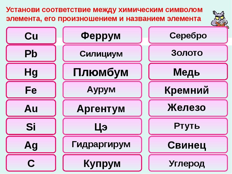 Установи соответствие между химическим символом элемента, его произношением и...