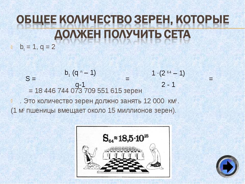 b1 = 1, q = 2 = 18 446 744 073 709 551 615 зерен . Это количество зерен должн...