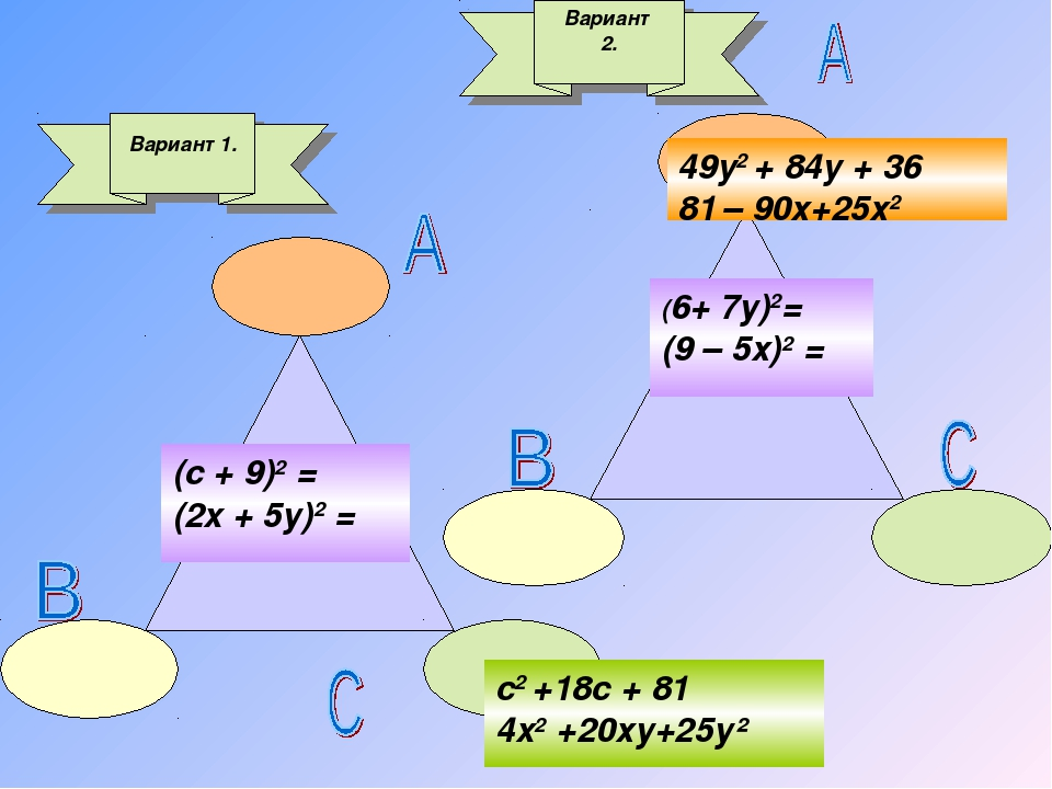 Вариант 2. 49y2 + 84y + 36 81 – 90х+25х2 c2 +18c + 81 4x2 +20ху+25у² (с + 9)2...