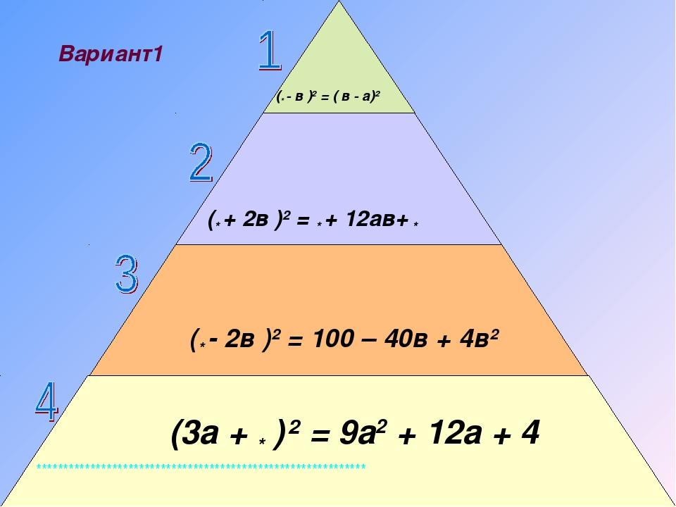 (* - в )2 = ( в - а)2 (* + 2в )2 = * + 12ав+ * (* - 2в )2 = 100 – 40в + 4в2 (...