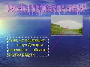 лучи, не вошедшие в луч Декарта, освещают область внутри радуги.