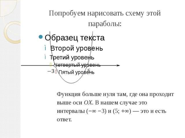 Попробуем нарисовать схему этой параболы: Функция больше нуля там, где она пр...