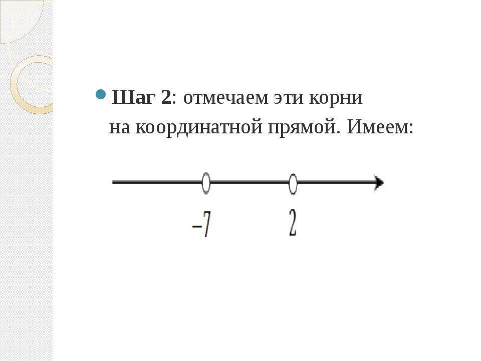 Шаг2: отмечаем эти корни накоординатной прямой. Имеем: