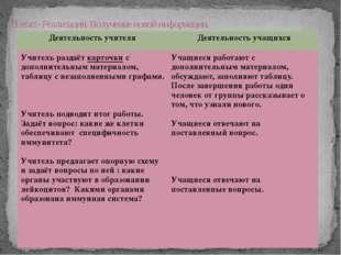 3 этап - Реализация. Получение новой информации. Деятельность учителя Деятель