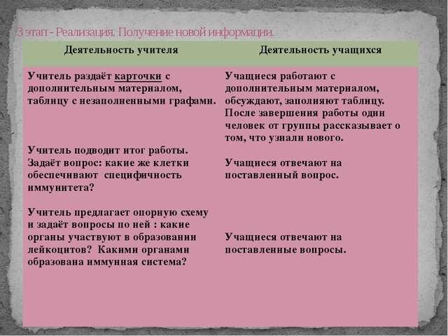 3 этап - Реализация. Получение новой информации. Деятельность учителя Деятель...