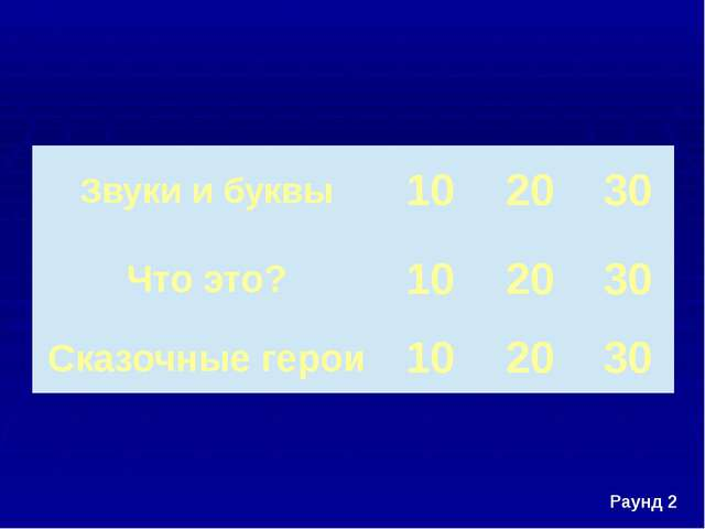 Звуки и буквы 30 Назовите количество звуков в слове МЯЧ