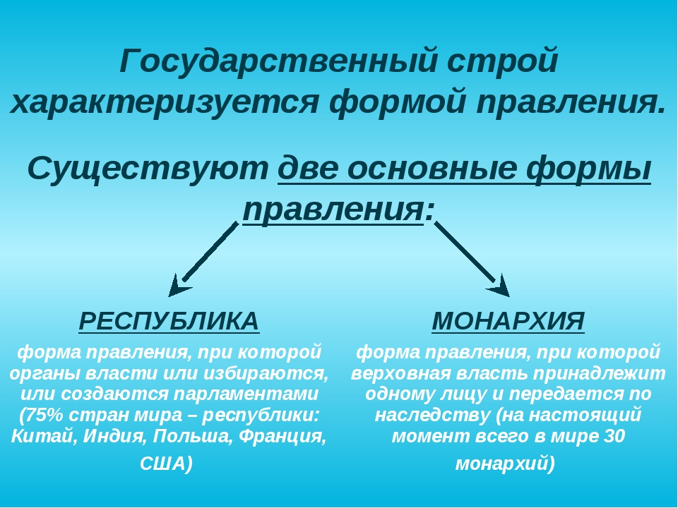 Государственный строй характеризуется формой правления. Существуют две основн...