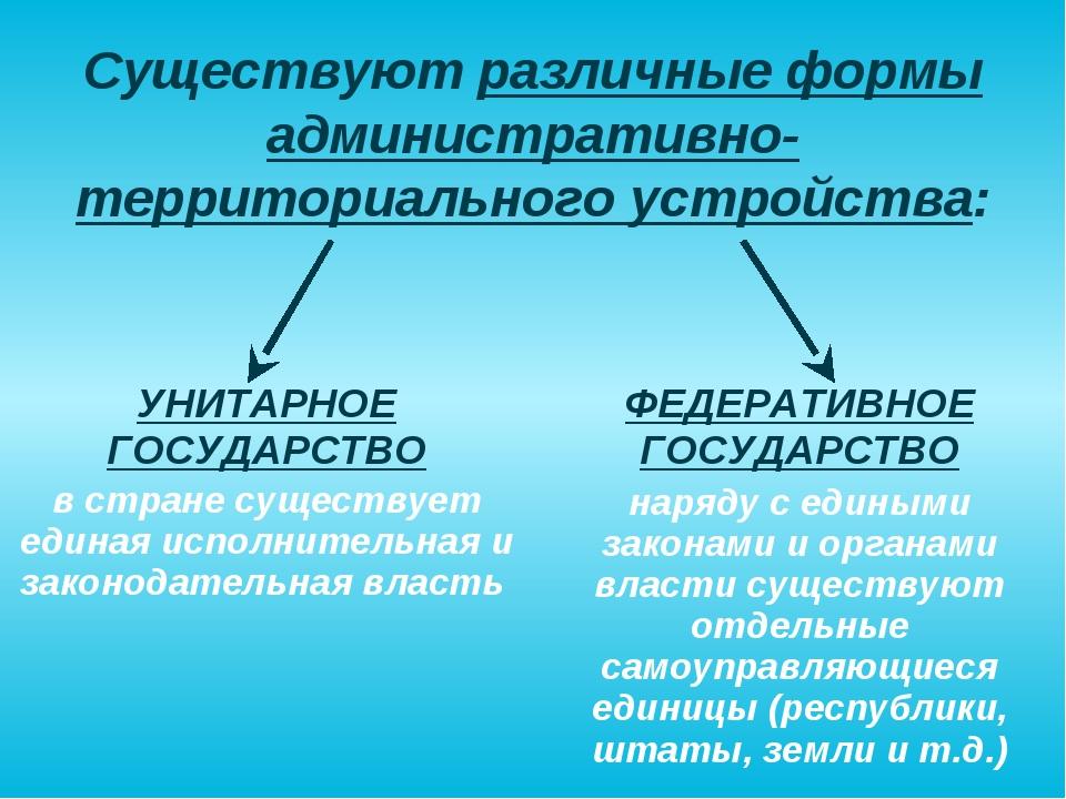 дополнительными государственно-административное устройство в европе гороскоп