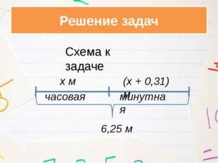 Решение задач часовая минутная х м (х + 0,31) м 6,25 м Схема к задаче