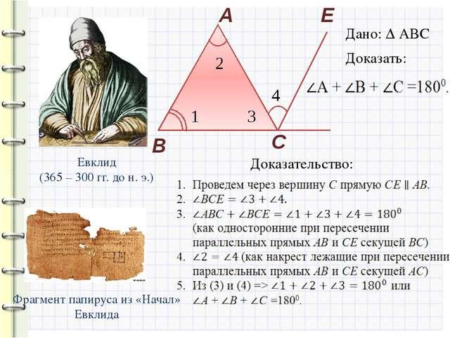 Евклид (365 – 300 гг. до н. э.) Фрагмент папируса из «Начал» Евклида А В С Е...