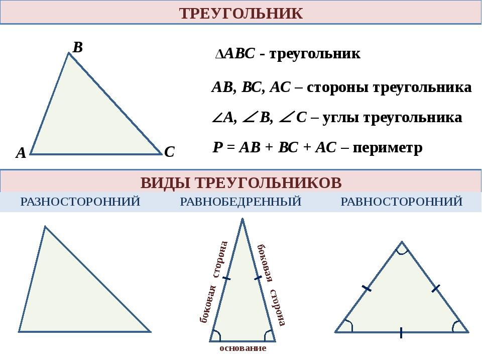 ВИДЫ ТРЕУГОЛЬНИКОВ ТРЕУГОЛЬНИК ΔАВС - треугольник АВ, ВС, АС – стороны треуго...