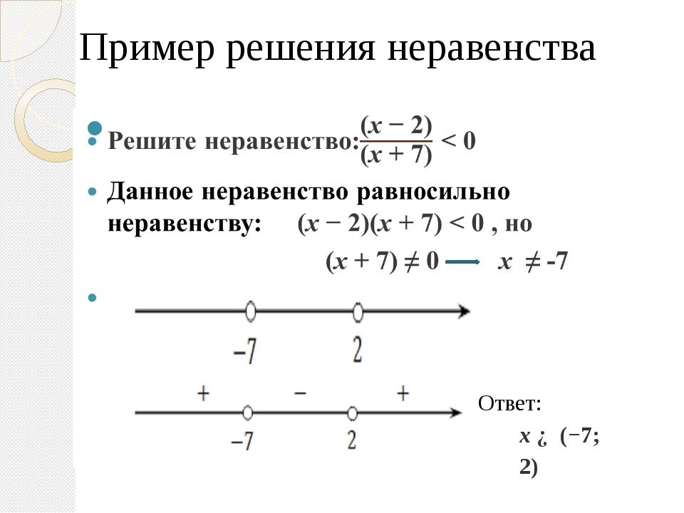 Пример решения неравенства Ответ: x ∈ (−7; 2)