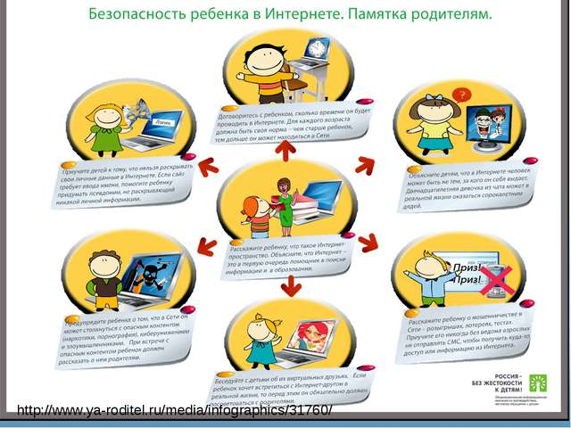 http://www.ya-roditel.ru/media/infographics/31760/